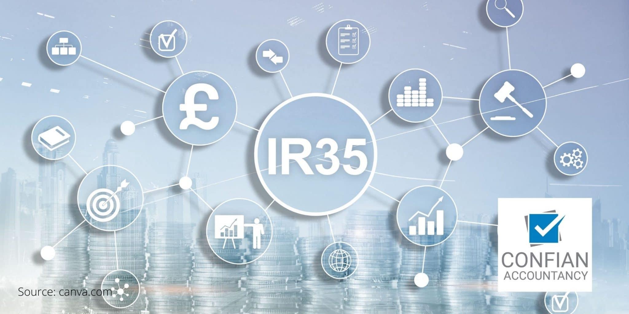 IR35 changes 6 April 2021